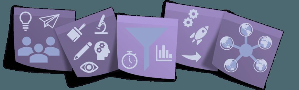 Ideen digital sammeln und bearbeiten